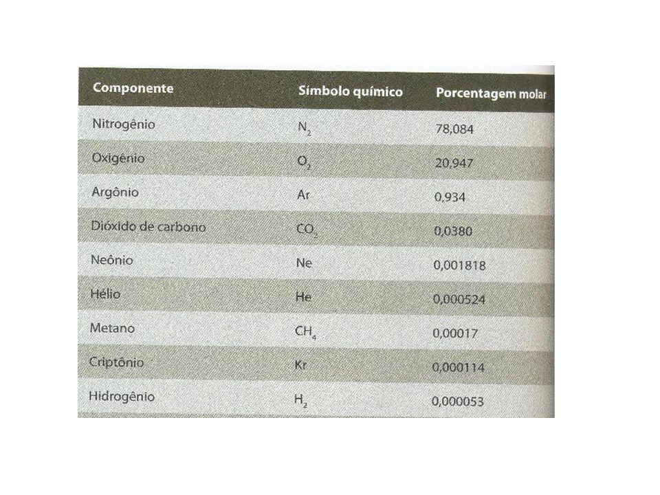 Estrutura e Rota de Degradação Microbiana da Lignina no Solo Lacases e Peroxidases 14