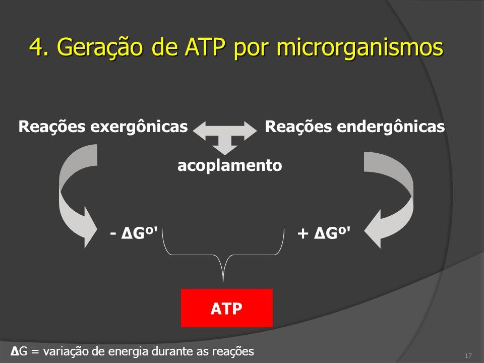 4. Geração de ATP por microrganismos Reações exergônicas Reações endergônicas acoplamento - ΔGº' ATP + ΔGº' 17 ΔG = variação de energia durante as rea