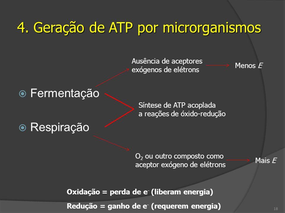 Fermentação Respiração 4. Geração de ATP por microrganismos 18 Síntese de ATP acoplada a reações de óxido-redução Ausência de aceptores exógenos de el