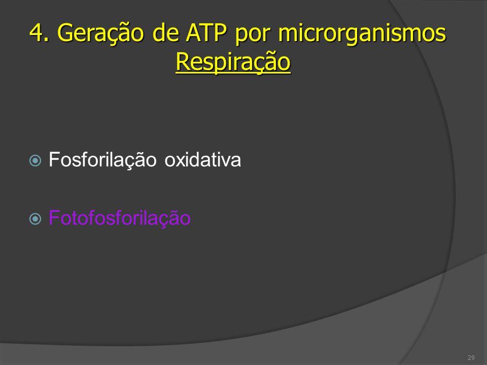 Fosforilação oxidativa Fotofosforilação 29 4. Geração de ATP por microrganismos Respiração