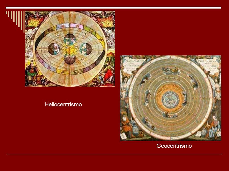 Geocentrismo Heliocentrismo
