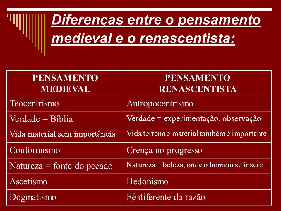 Diferenças entre o pensamento medieval e o renascentista: PENSAMENTO MEDIEVAL PENSAMENTO RENASCENTISTA TeocentrismoAntropocentrismo Verdade = Bíblia V