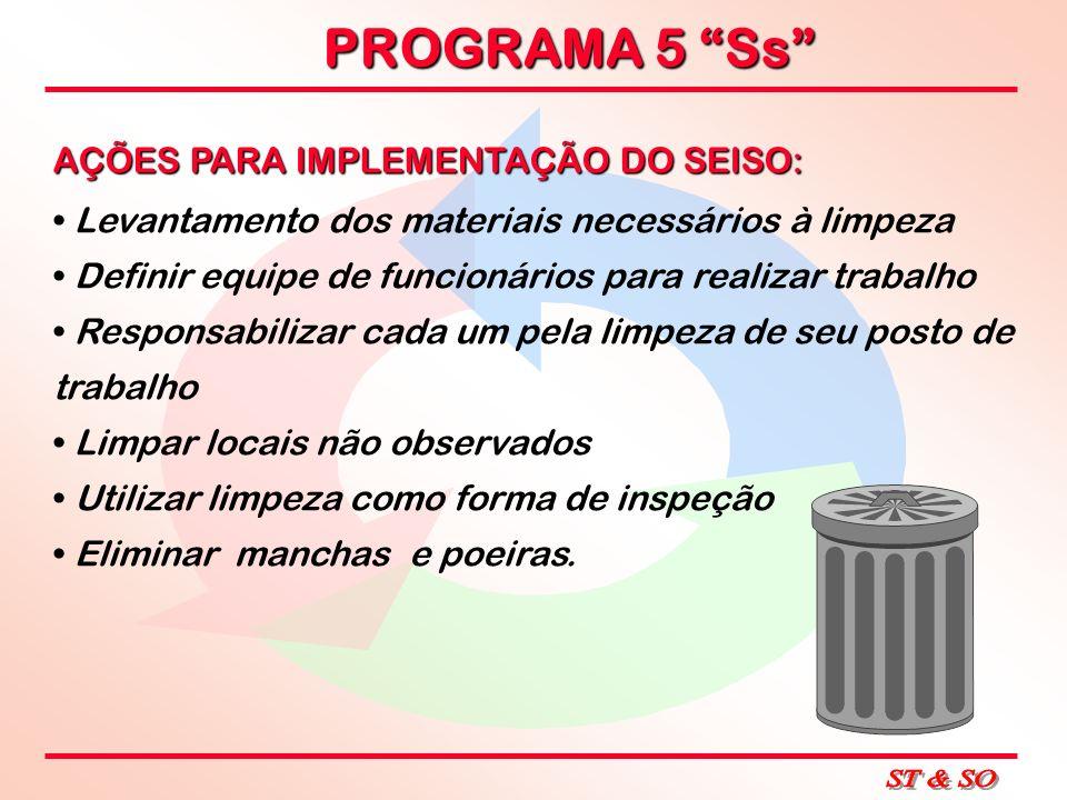 PROGRAMA 5 Ss AÇÕES PARA IMPLEMENTAÇÃO DO SEISO: Levantamento dos materiais necessários à limpeza Definir equipe de funcionários para realizar trabalh