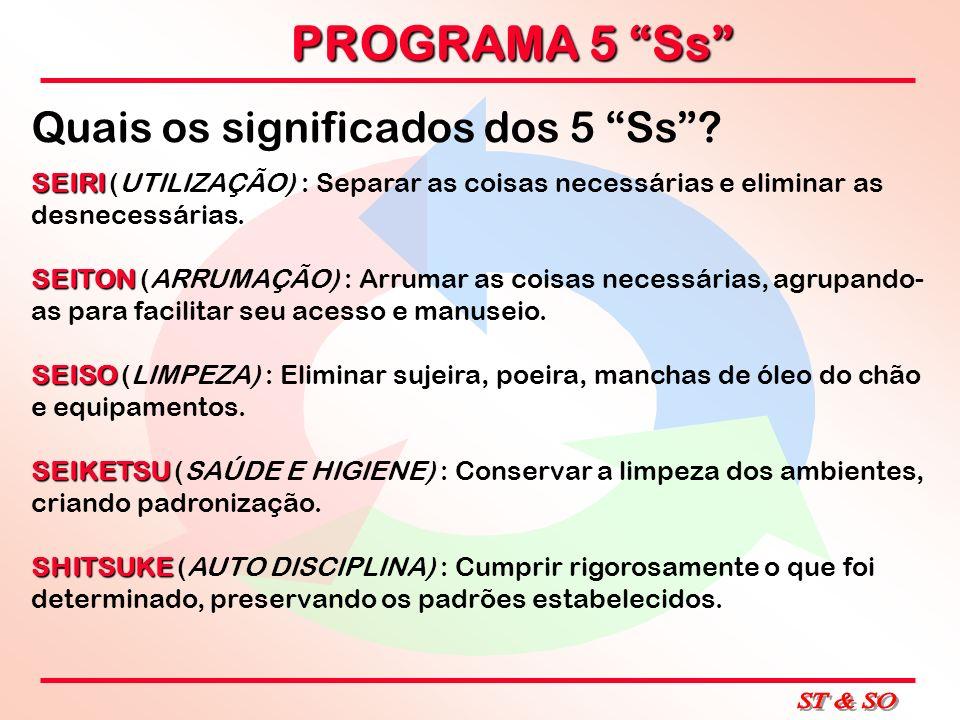 PROGRAMA 5 Ss Quais os significados dos 5 Ss? SEIRI SEIRI (UTILIZAÇÃO) : Separar as coisas necessárias e eliminar as desnecessárias. SEITON SEITON (AR