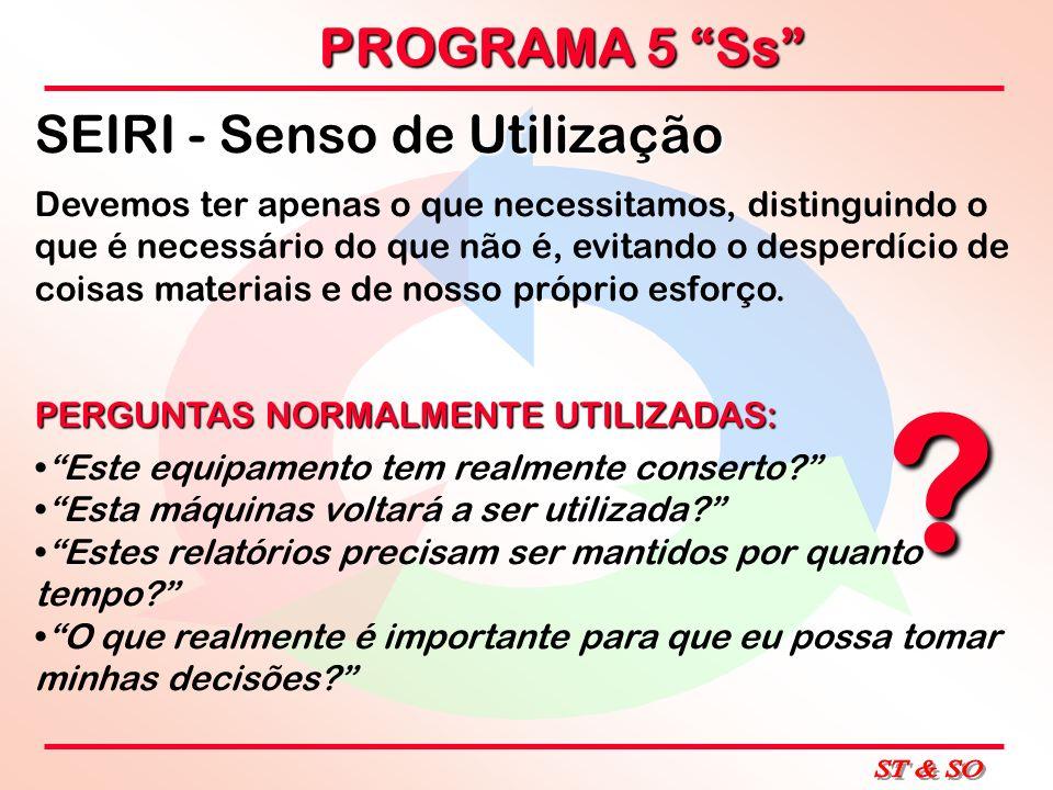 PROGRAMA 5 Ss SEIRI - Senso de Utilização Devemos ter apenas o que necessitamos, distinguindo o que é necessário do que não é, evitando o desperdício