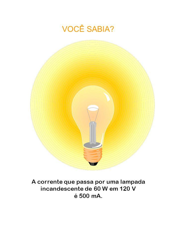 VOCÊ SABIA? A corrente que passa por uma lampada incandescente de 60 W em 120 V é 500 mA.