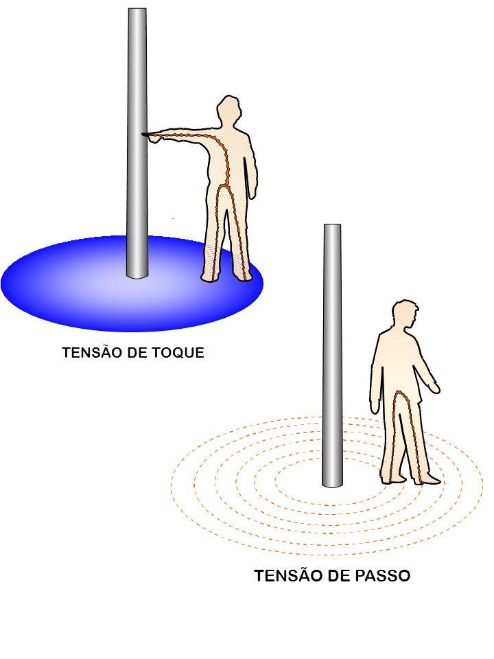 TENSÃO DE PASSO TENSÃO DE TOQUE