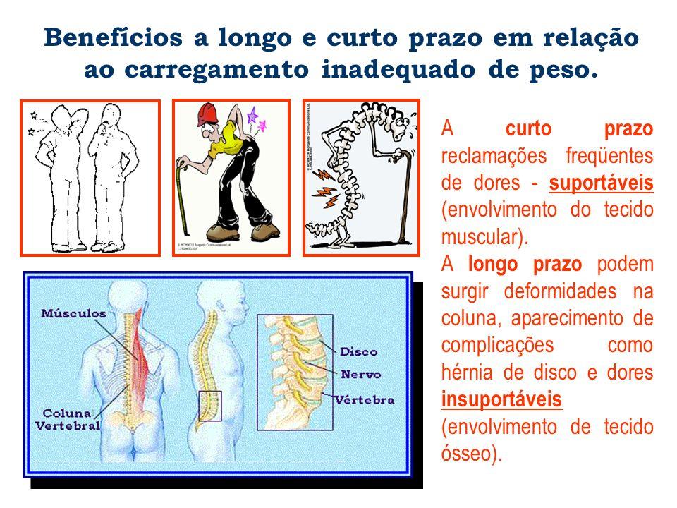 Benefícios a longo e curto prazo em relação ao carregamento inadequado de peso. A curto prazo reclamações freqüentes de dores - suportáveis (envolvime