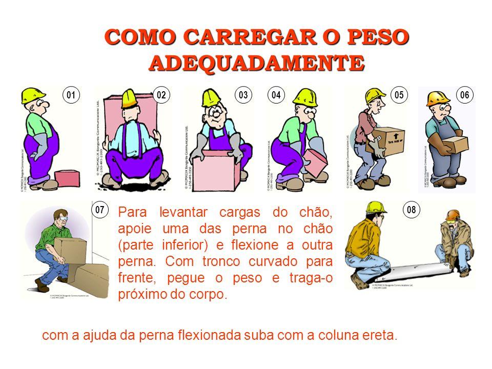 COMO CARREGAR O PESO ADEQUADAMENTE 0102030405060807 Para levantar cargas do chão, apoie uma das perna no chão (parte inferior) e flexione a outra pern