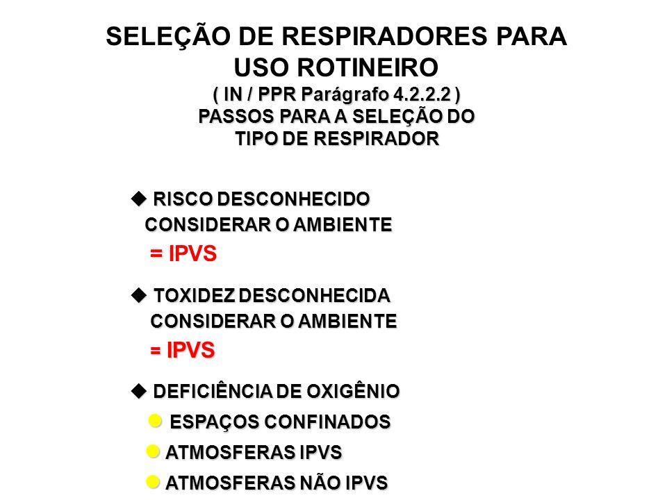 ( IN / PPR Parágrafo 4.2.2.2 ) PASSOS PARA A SELEÇÃO DO TIPO DE RESPIRADOR SELEÇÃO DE RESPIRADORES PARA USO ROTINEIRO ( IN / PPR Parágrafo 4.2.2.2 ) PASSOS PARA A SELEÇÃO DO TIPO DE RESPIRADOR RISCO DESCONHECIDO RISCO DESCONHECIDO CONSIDERAR O AMBIENTE CONSIDERAR O AMBIENTE = = IPVS TOXIDEZ DESCONHECIDA TOXIDEZ DESCONHECIDA CONSIDERAR O AMBIENTE CONSIDERAR O AMBIENTE = IPVS = IPVS DEFICIÊNCIA DE OXIGÊNIO DEFICIÊNCIA DE OXIGÊNIO ESPAÇOS CONFINADOS ESPAÇOS CONFINADOS ATMOSFERAS IPVS ATMOSFERAS IPVS ATMOSFERAS NÃO IPVS ATMOSFERAS NÃO IPVS