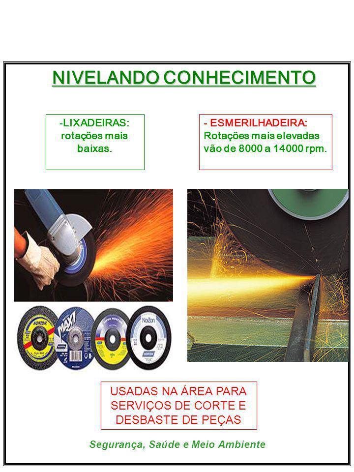 Segurança, Saúde e Meio Ambiente -LIXADEIRAS: rotações mais baixas.