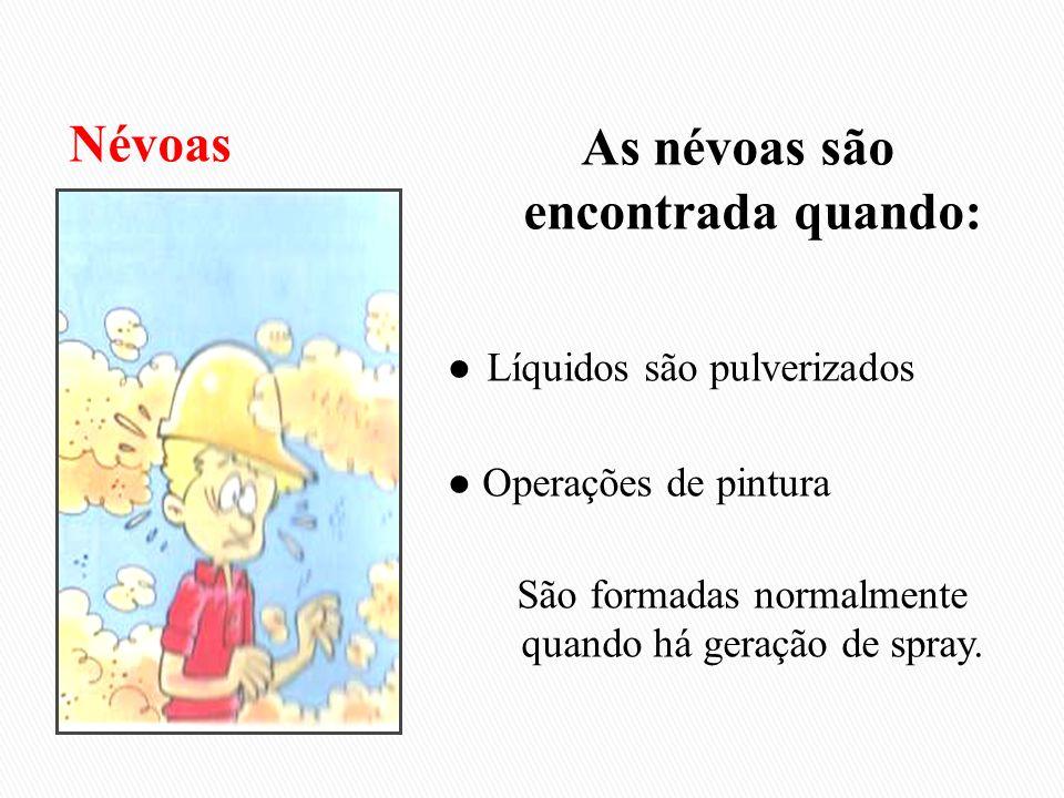 As névoas são encontrada quando: Líquidos são pulverizados Operações de pintura São formadas normalmente quando há geração de spray.