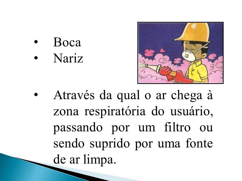 Boca Nariz Através da qual o ar chega à zona respiratória do usuário, passando por um filtro ou sendo suprido por uma fonte de ar limpa.