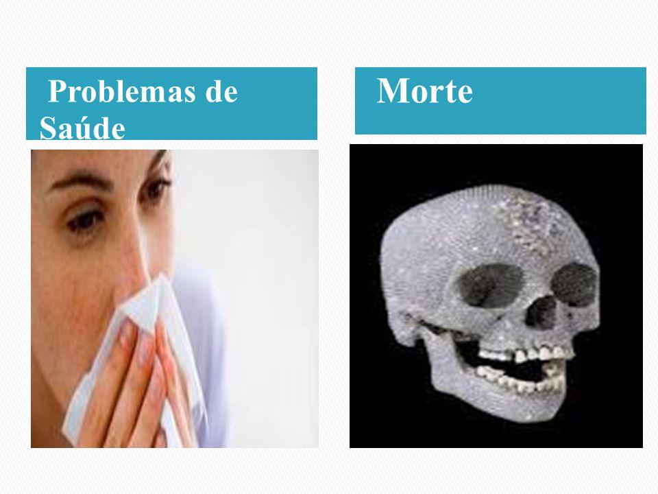 Morte Problemas de Saúde