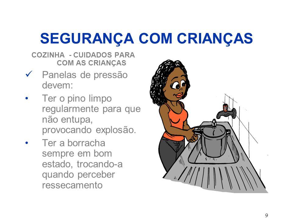 9 SEGURANÇA COM CRIANÇAS COZINHA - CUIDADOS PARA COM AS CRIANÇAS Panelas de pressão devem: Ter o pino limpo regularmente para que não entupa, provocan