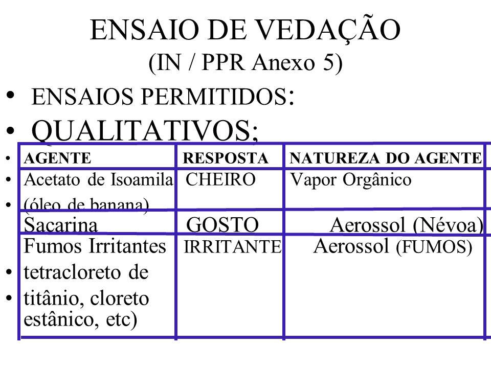 ENSAIO DE VEDAÇÃO (IN / PPR Anexo 5) ENSAIOS PERMITIDOS : QUALITATIVOS; AGENTE RESPOSTA NATUREZA DO AGENTE Acetato de Isoamila CHEIRO Vapor Orgânico (óleo de banana) Sacarina GOSTO Aerossol (Névoa) Fumos Irritantes IRRITANTE Aerossol (FUMOS) tetracloreto de titânio, cloreto estânico, etc)