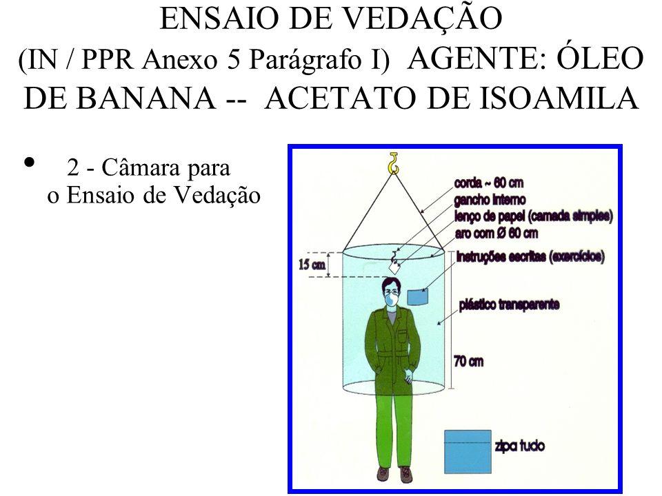 ENSAIO DE VEDAÇÃO (IN / PPR Anexo 5) ENSAIOS PERMITIDOS : QUALITATIVOS; AGENTE RESPOSTA NATUREZA DO AGENTE Acetato de Isoamila CHEIRO Vapor Orgânico (