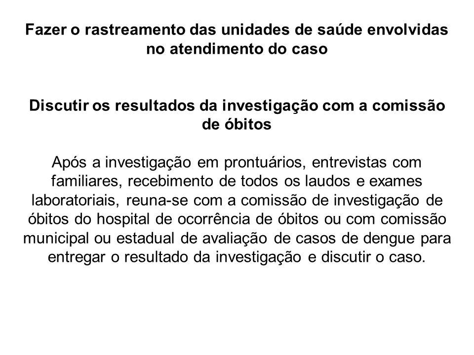 Fazer o rastreamento das unidades de saúde envolvidas no atendimento do caso Discutir os resultados da investigação com a comissão de óbitos Após a in