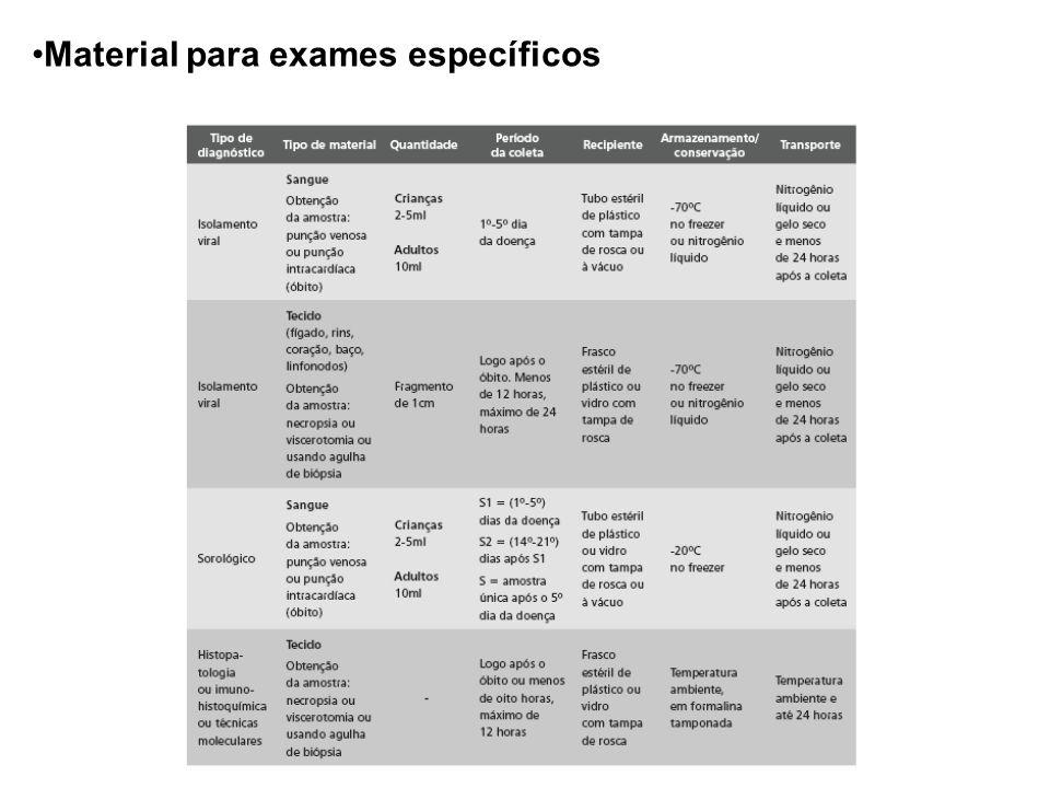 Material para exames específicos