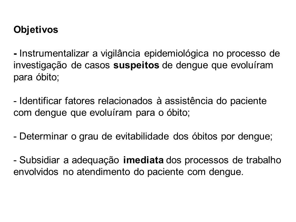 Objetivos - Instrumentalizar a vigilância epidemiológica no processo de investigação de casos suspeitos de dengue que evoluíram para óbito; - Identifi