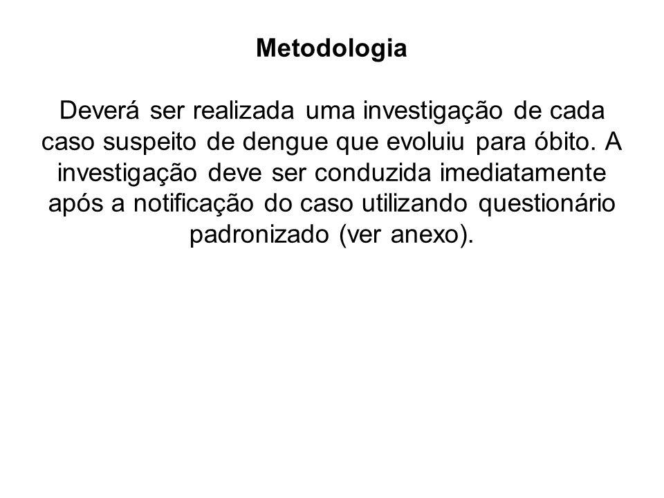 Metodologia Deverá ser realizada uma investigação de cada caso suspeito de dengue que evoluiu para óbito. A investigação deve ser conduzida imediatame