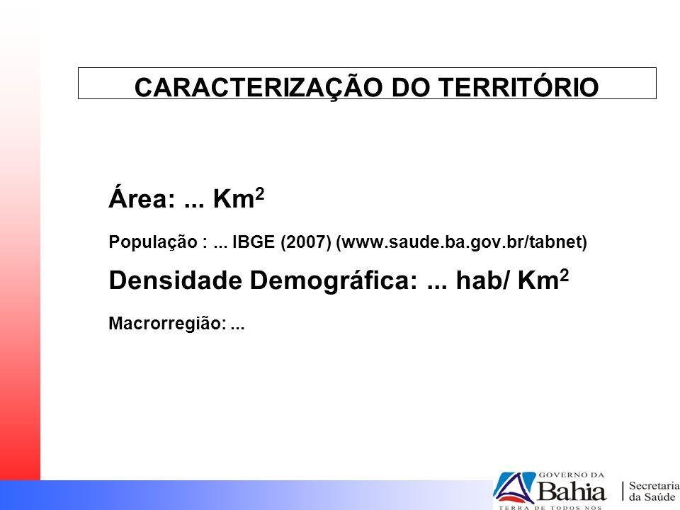 CARACTERIZAÇÃO DO TERRITÓRIO Área:... Km 2 População :...