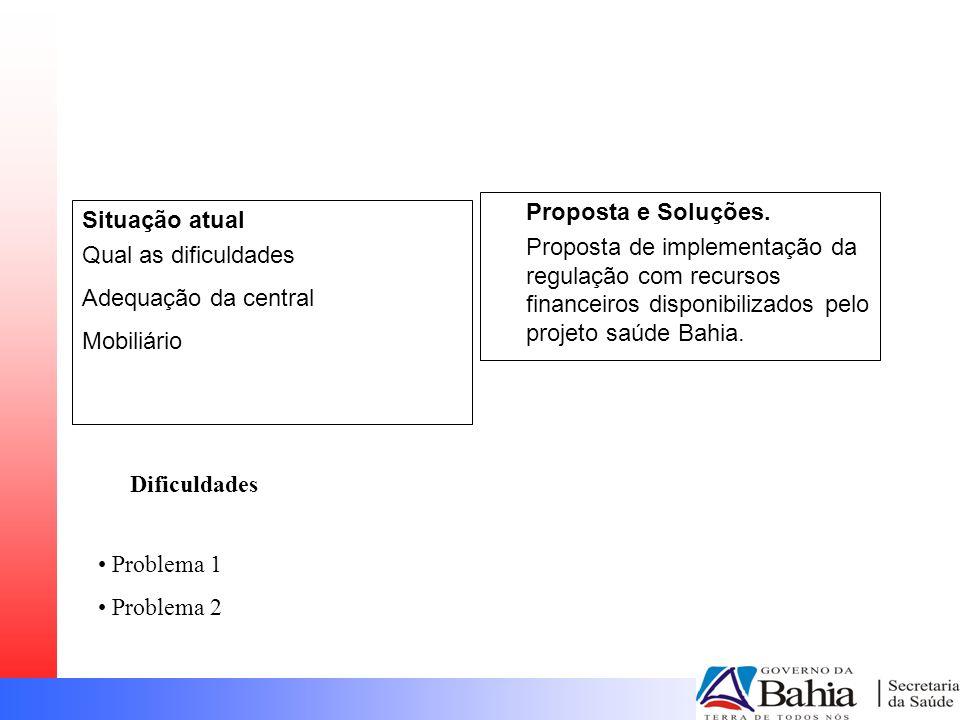 Situação atual Qual as dificuldades Adequação da central Mobiliário Proposta e Soluções.