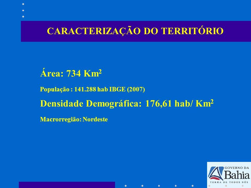 CARACTERIZAÇÃO DO TERRITÓRIO Área: 734 Km 2 População : 141.288 hab IBGE (2007) Densidade Demográfica: 176,61 hab/ Km 2 Macrorregião: Nordeste