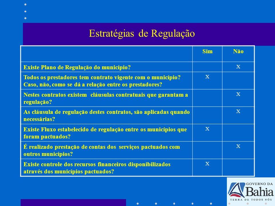 Protocolo Assistência ao Paciente Portador de Diabetes Mellitus no Município de Alagoinhas - Bahia Protocolo Assistência ao Paciente Portador de Hipertensão Arterial no Município de Alagoinhas - Bahia PROTOCOLOS