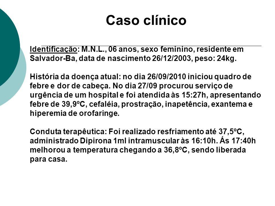 Caso clínico Identificação: M.N.L., 06 anos, sexo feminino, residente em Salvador-Ba, data de nascimento 26/12/2003, peso: 24kg. História da doença at