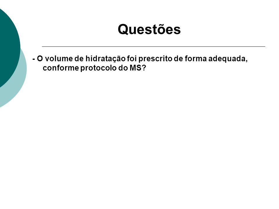 Questões - O volume de hidratação foi prescrito de forma adequada, conforme protocolo do MS?