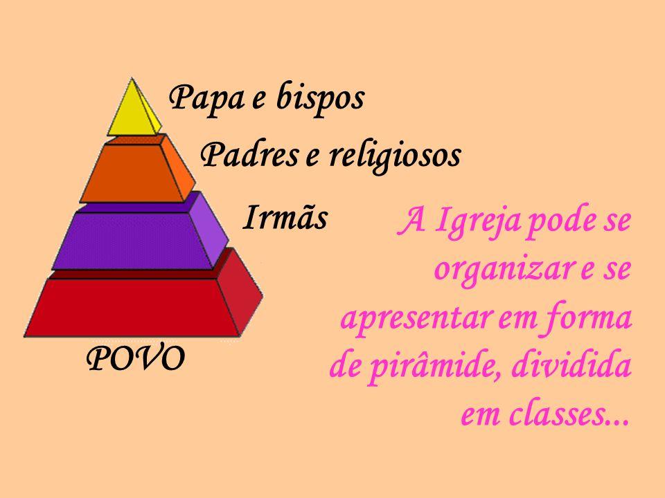 A Igreja pode se organizar e se apresentar em forma de pirâmide, dividida em classes...