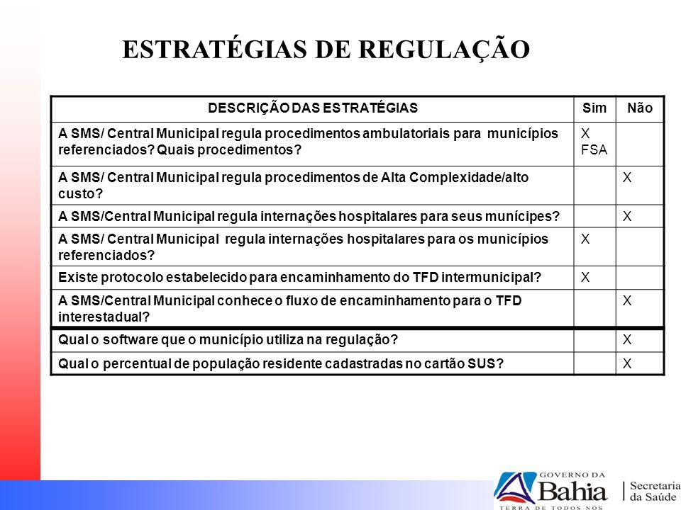 DESCRIÇÃO DAS ESTRATÉGIASSimNão A SMS/ Central Municipal regula procedimentos ambulatoriais para municípios referenciados? Quais procedimentos? X FSA