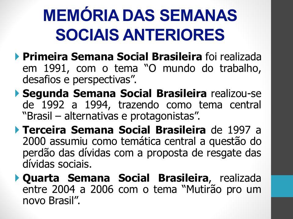 PREOCUPAÇÕES PRESENTES NAS SEMANAS SOCIAIS o Fazer diagnóstico da realidade sociopolítica e econômica do país.