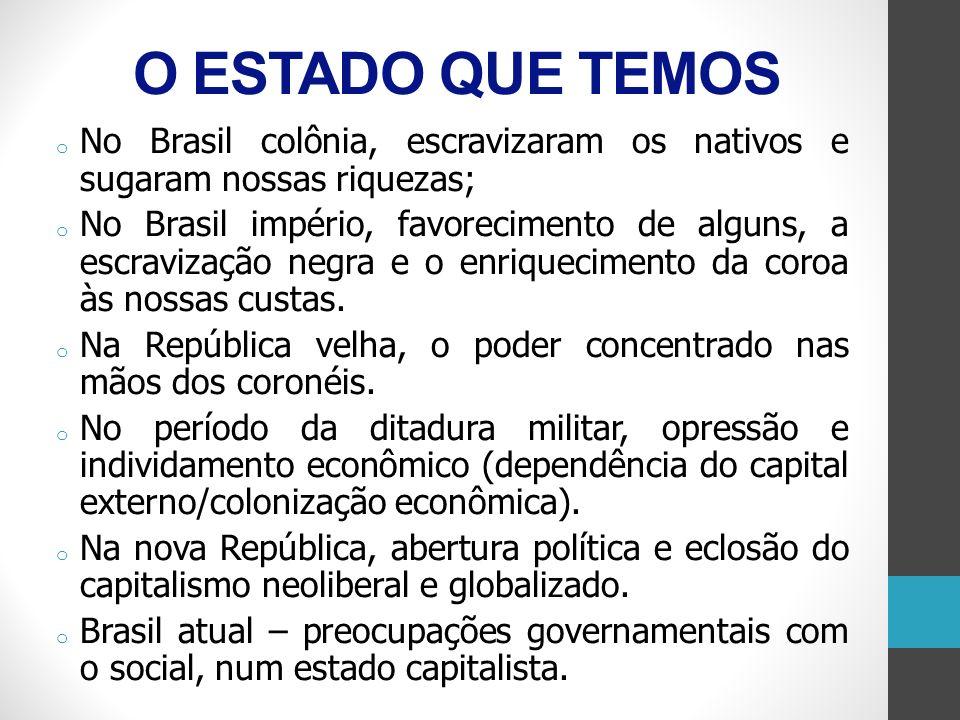 O ESTADO QUE TEMOS o No Brasil colônia, escravizaram os nativos e sugaram nossas riquezas; o No Brasil império, favorecimento de alguns, a escravizaçã