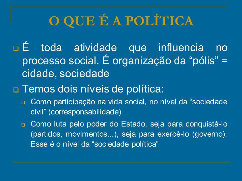 O QUE É A POLÍTICA É toda atividade que influencia no processo social. É organização da pólis = cidade, sociedade Temos dois níveis de política: Como