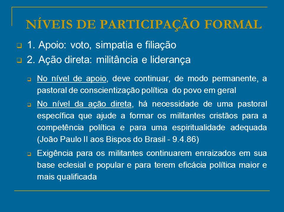 NÍVEIS DE PARTICIPAÇÃO FORMAL 1. Apoio: voto, simpatia e filiação 2. Ação direta: militância e liderança No nível de apoio, deve continuar, de modo pe