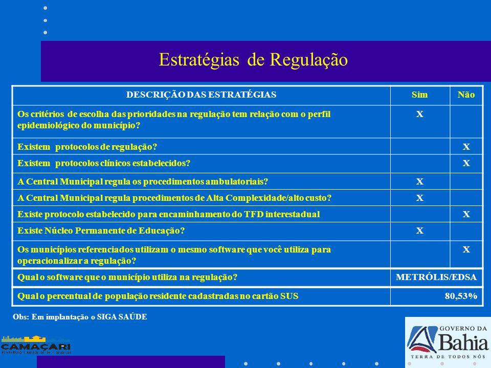 SimNão Existe Plano de Regulação do município.