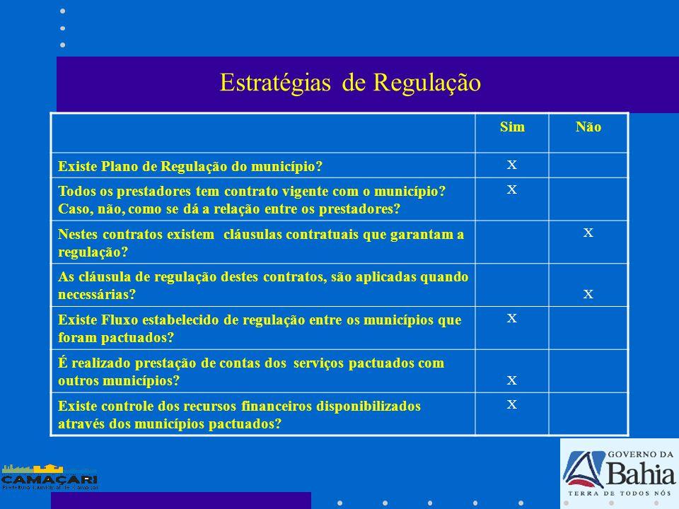 Estágio Curricular; Planejamento Familiar; Saúde Mental; Clínicos de Atenção Básica; Clínicos de Urgência e Emergência; Regulação de Acesso.