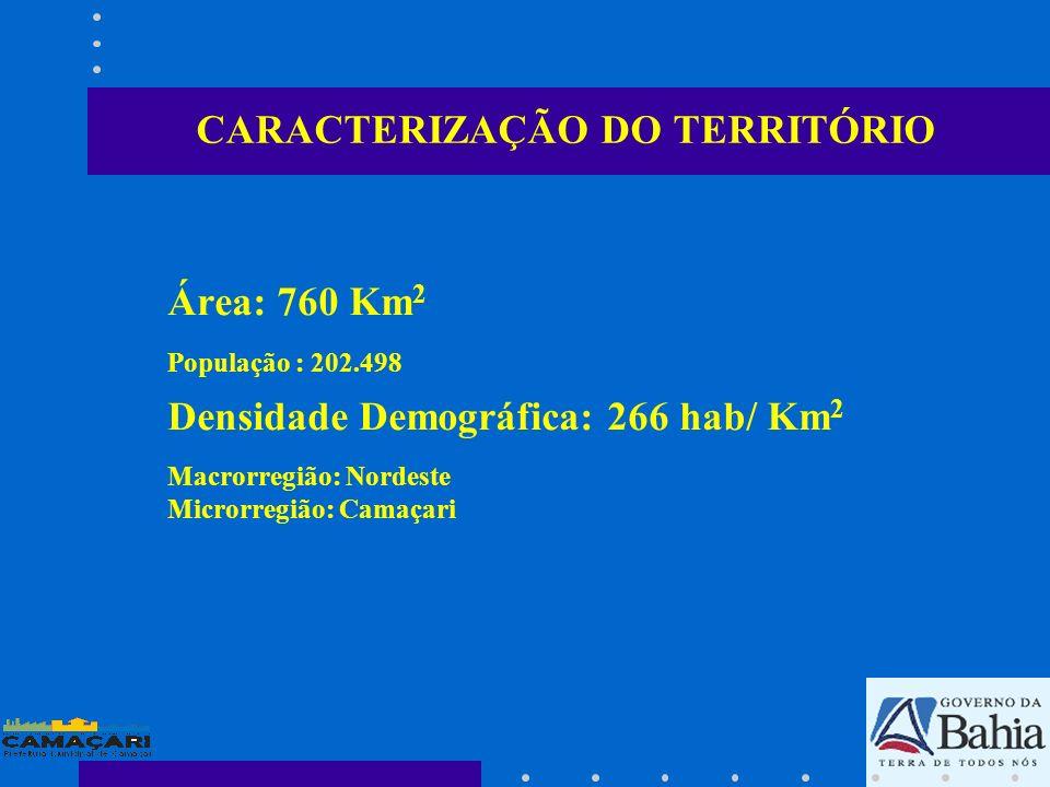 CARACTERIZAÇÃO DO TERRITÓRIO Área: 760 Km 2 População : 202.498 Densidade Demográfica: 266 hab/ Km 2 Macrorregião: Nordeste Microrregião: Camaçari