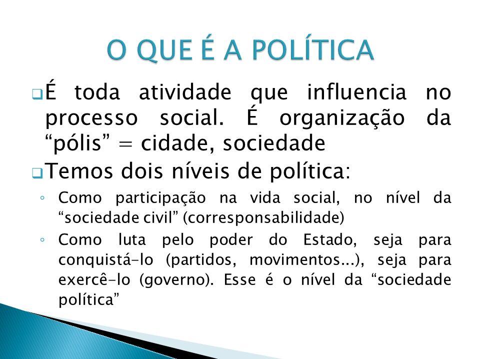 É toda atividade que influencia no processo social. É organização da pólis = cidade, sociedade Temos dois níveis de política: Como participação na vid