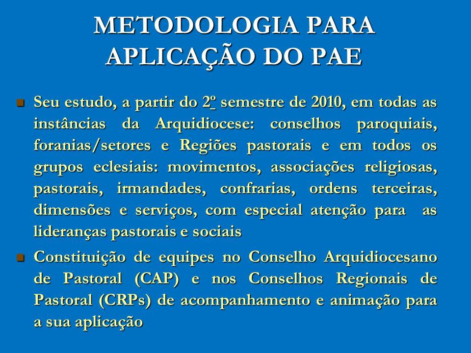 METODOLOGIA PARA APLICAÇÃO DO PAE Seu estudo, a partir do 2º semestre de 2010, em todas as instâncias da Arquidiocese: conselhos paroquiais, foranias/