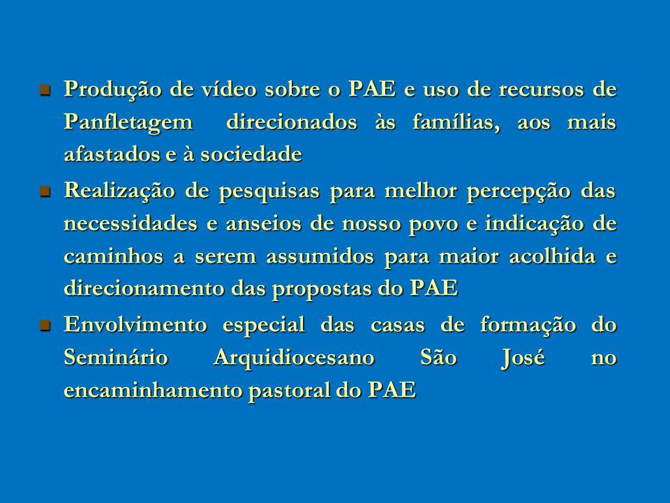 Produção de vídeo sobre o PAE e uso de recursos de Panfletagem direcionados às famílias, aos mais afastados e à sociedade Produção de vídeo sobre o PA