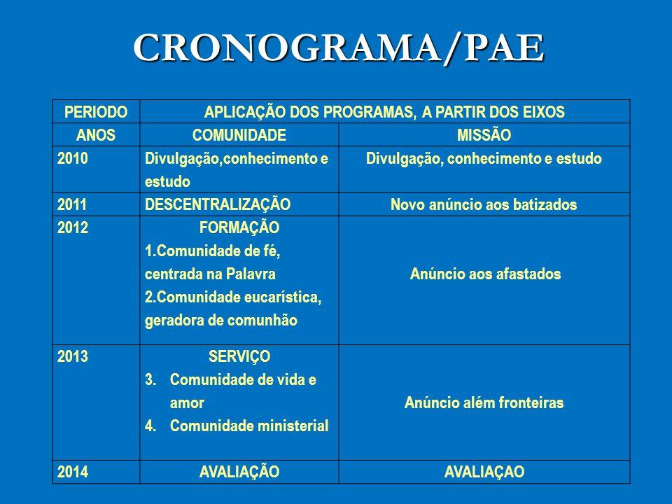 CRONOGRAMA/PAE PERIODOAPLICAÇÃO DOS PROGRAMAS, A PARTIR DOS EIXOS ANOSCOMUNIDADEMISSÃO 2010 Divulgação,conhecimento e estudo 2011DESCENTRALIZAÇÃONovo