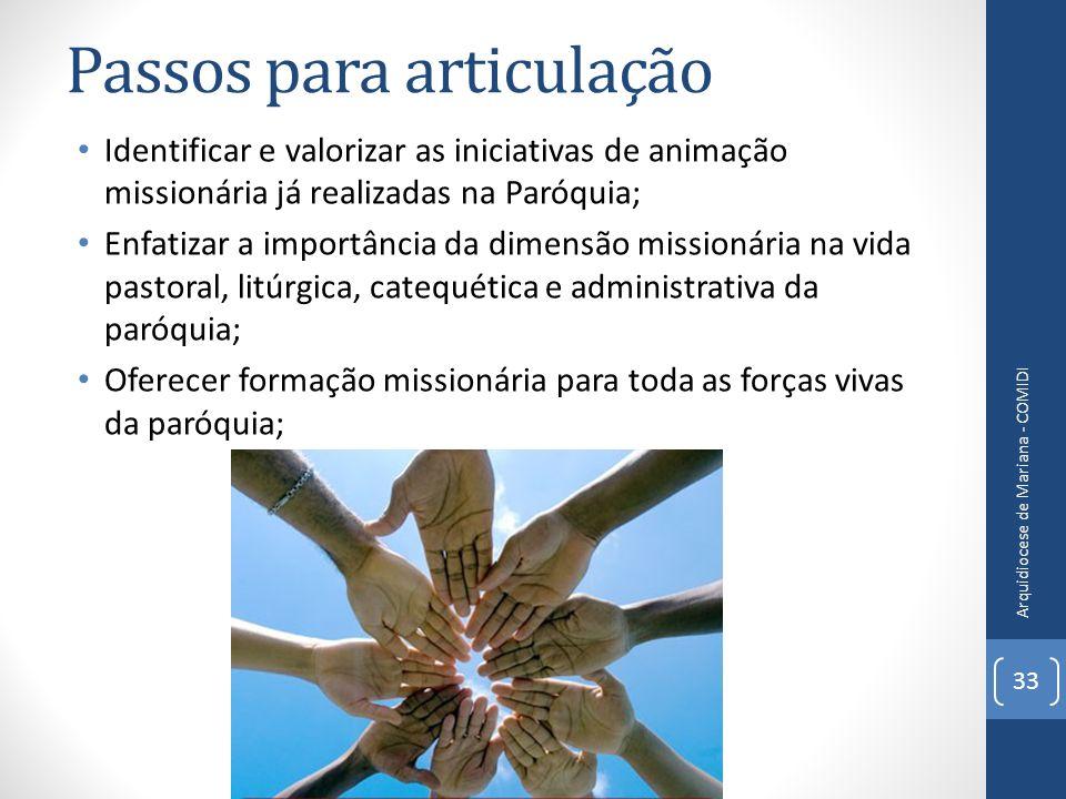 Passos para articulação Identificar e valorizar as iniciativas de animação missionária já realizadas na Paróquia; Enfatizar a importância da dimensão