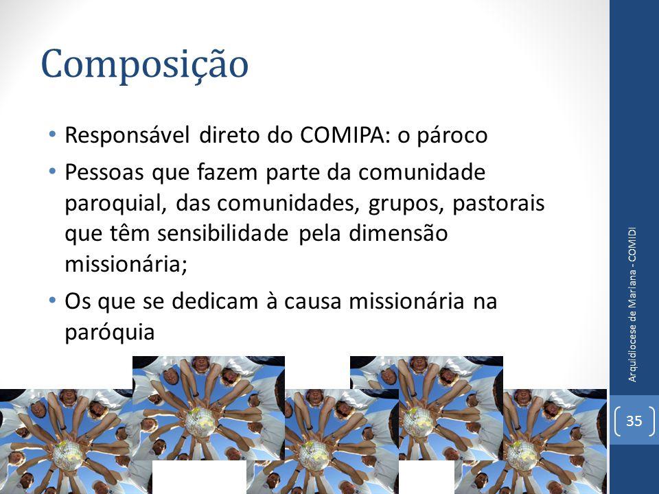 Composição Responsável direto do COMIPA: o pároco Pessoas que fazem parte da comunidade paroquial, das comunidades, grupos, pastorais que têm sensibil