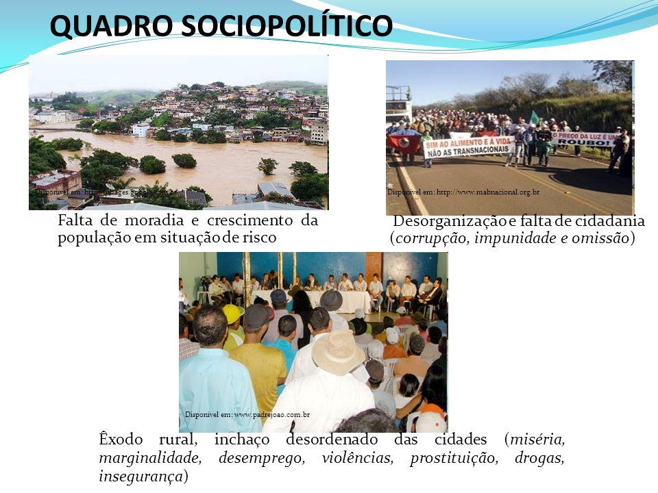 QUADRO SOCIOPOLÍTICO Disponível em: www.padrejoao.com.br Falta de moradia e crescimento da população em situação de risco Êxodo rural, inchaço desorde