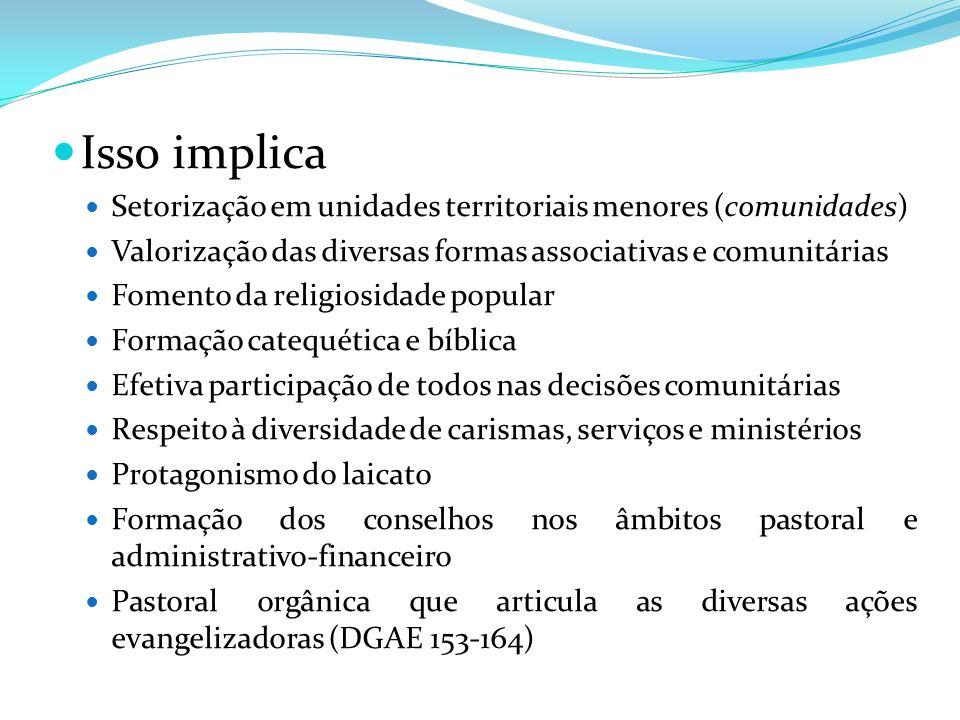 Isso implica Setorização em unidades territoriais menores (comunidades) Valorização das diversas formas associativas e comunitárias Fomento da religio