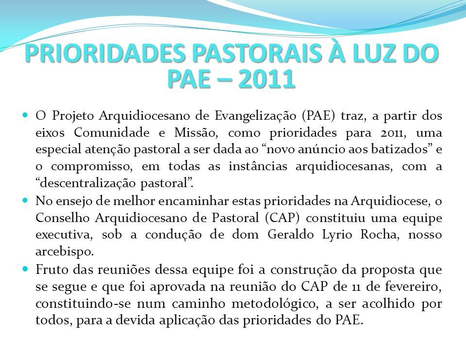 PRIORIDADES PASTORAIS À LUZ DO PAE – 2011 O Projeto Arquidiocesano de Evangelização (PAE) traz, a partir dos eixos Comunidade e Missão, como prioridad