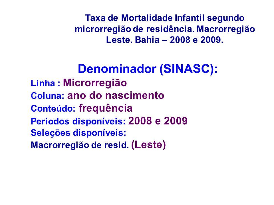 Denominador (SINASC): Linha : Microrregião Coluna: ano do nascimento Conteúdo: frequência Períodos disponíveis: 2008 e 2009 Seleções disponíveis: Macr